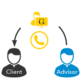 Guidepoint About Us Learn From Advisors